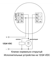 Пороговый датчик газа FLY (CH4)